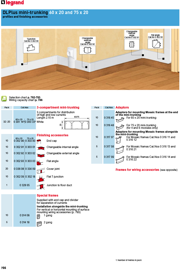 LEGRAND Trunking catalog-8.jpg