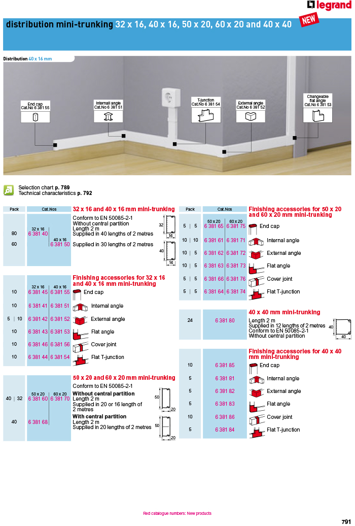 LEGRAND Trunking catalog-13.jpg