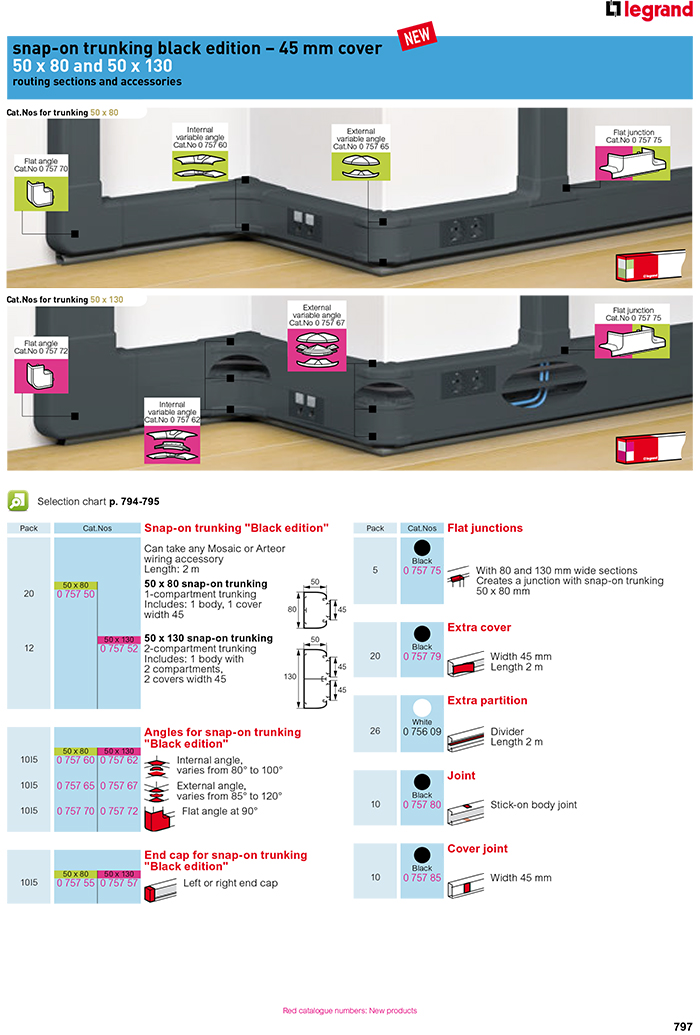 LEGRAND Trunking catalog-18.jpg