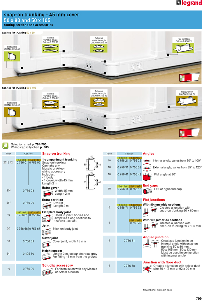 LEGRAND Trunking catalog-20.jpg