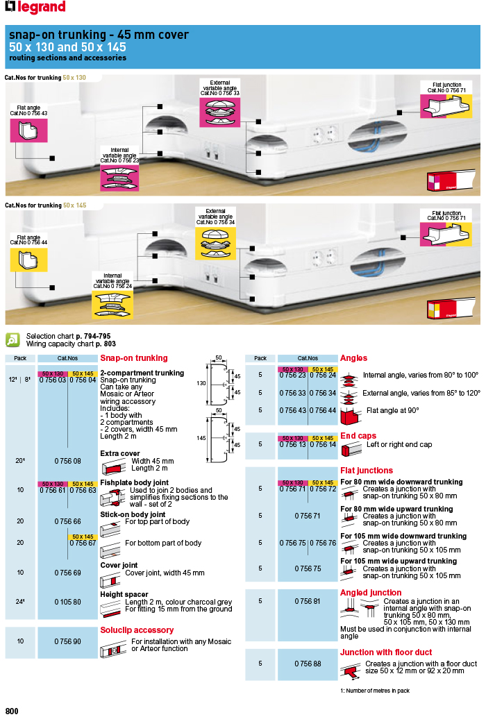 LEGRAND Trunking catalog-21.jpg