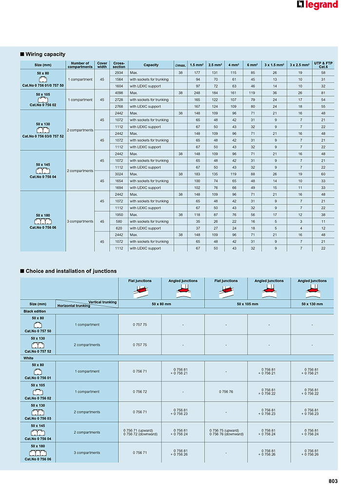LEGRAND Trunking catalog-23-a.jpg