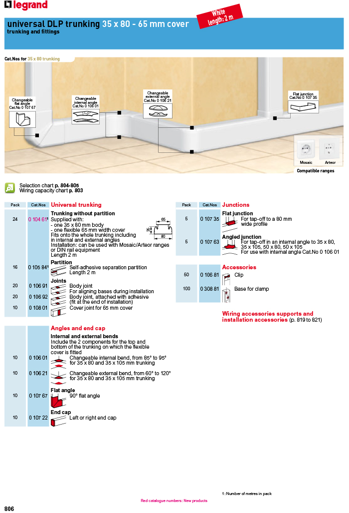 LEGRAND Trunking catalog-25.jpg