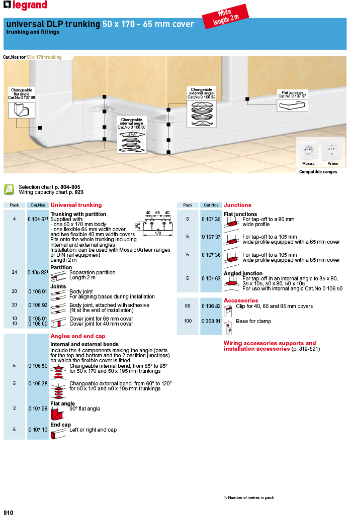 LEGRAND Trunking catalog-29.jpg