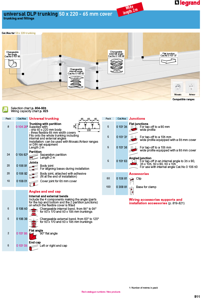LEGRAND Trunking catalog-30.jpg