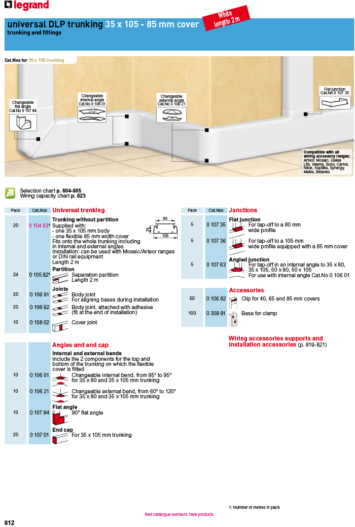 LEGRAND Trunking catalog-31.jpg