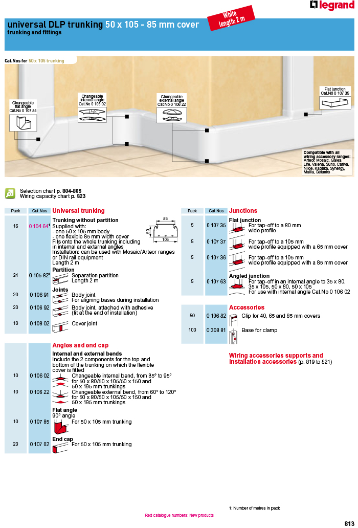 LEGRAND Trunking catalog-32.jpg