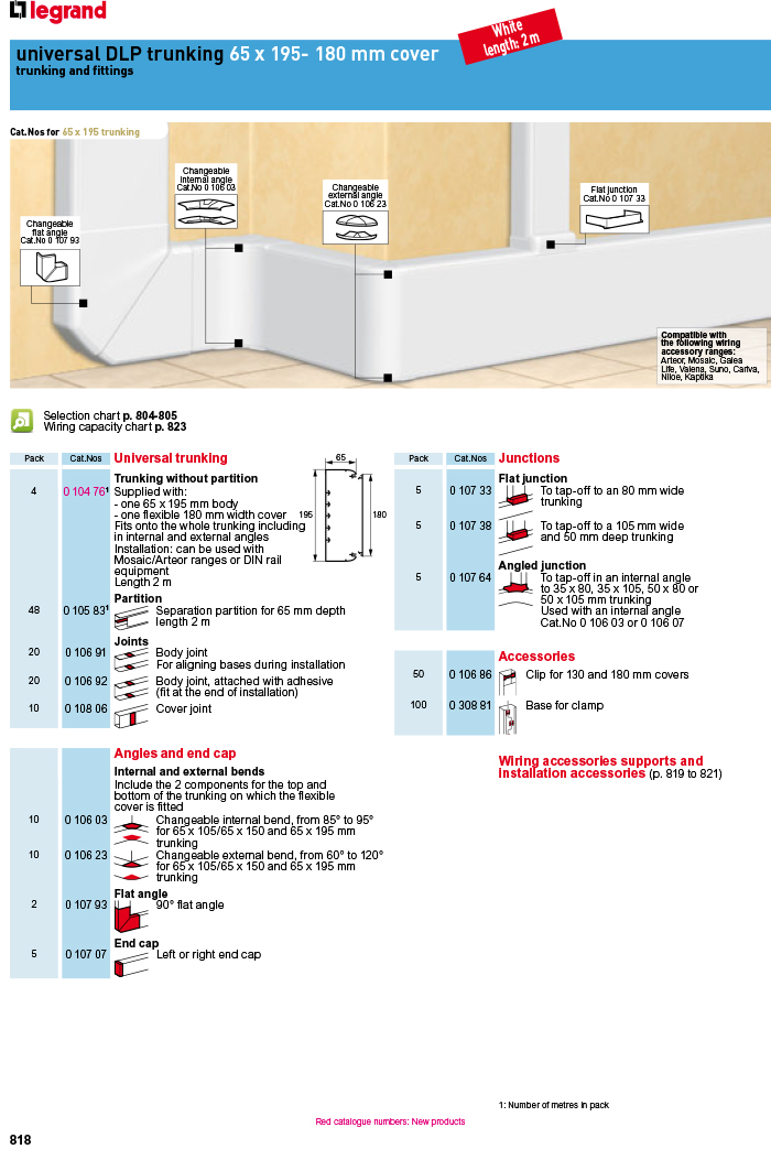 LEGRAND Trunking catalog-37.jpg