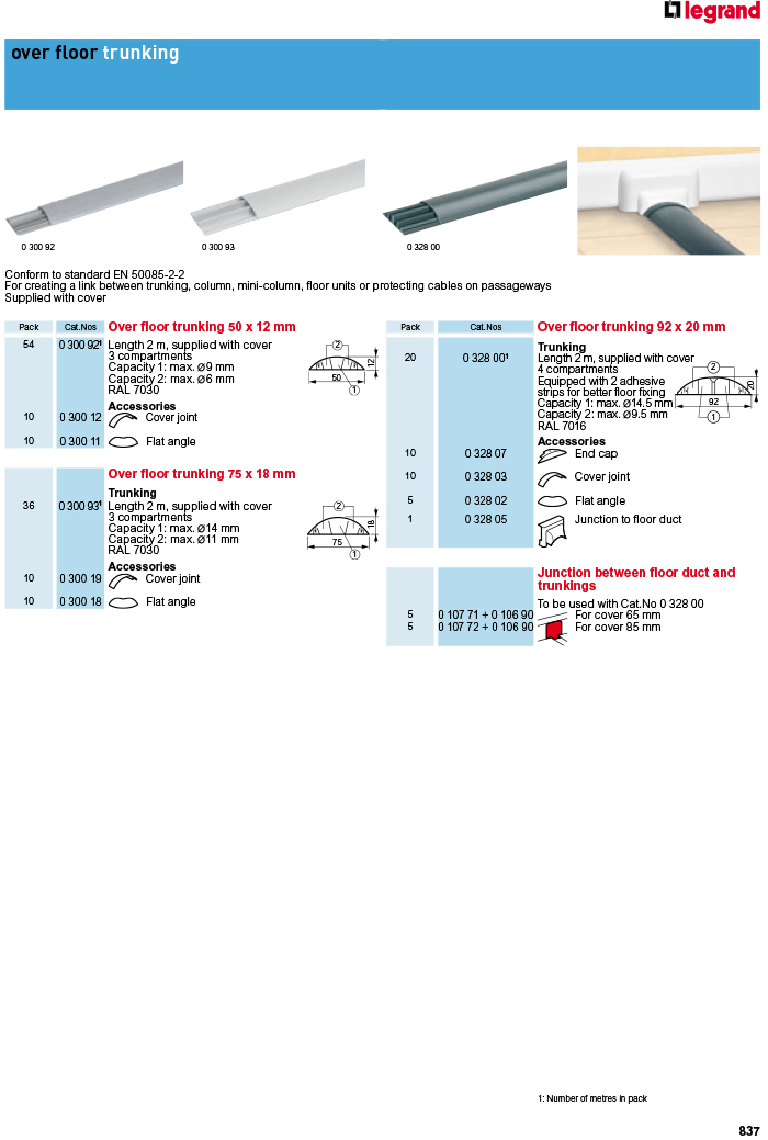 LEGRAND Trunking catalog-54.jpg
